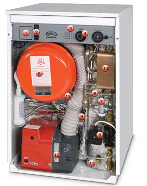 GRANT indoor Combi oil boiler